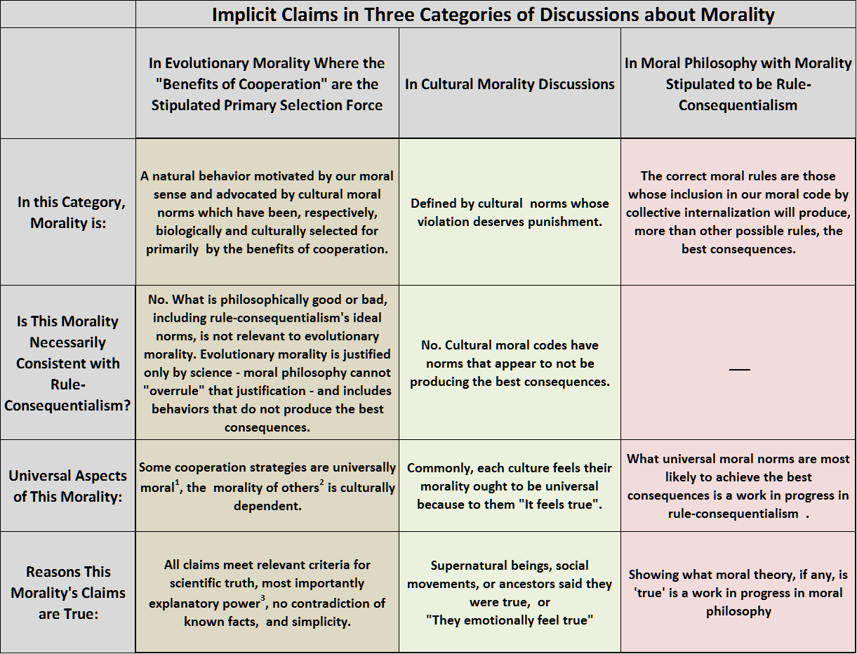 what moral theories i would adopt and follow essay Virtue-based ethical theories place much less emphasis on which rules people should follow and instead focus on helping people develop good character traits, such as kindness and generosity these character traits will, in turn, allow a person to make the correct decisions later on in life.
